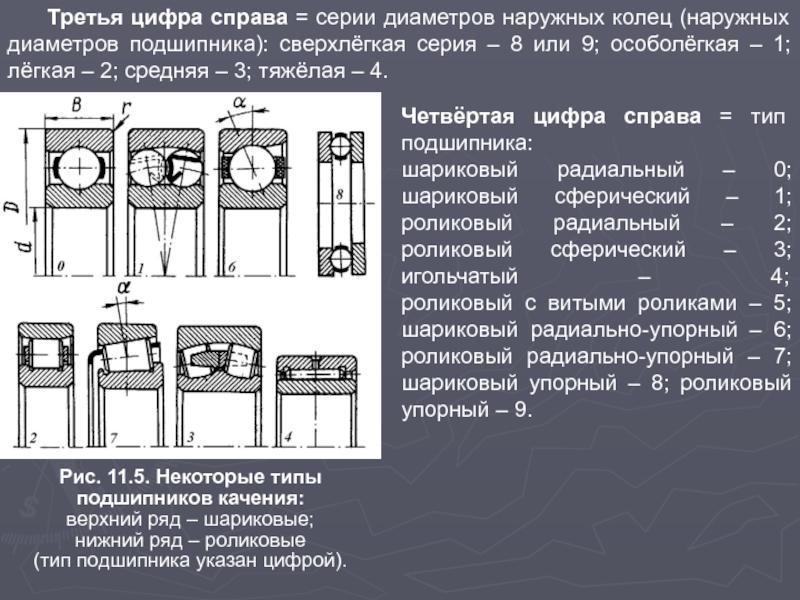 Подшипник качения: размеры по госту, классификация, таблица размеров :: syl.ru