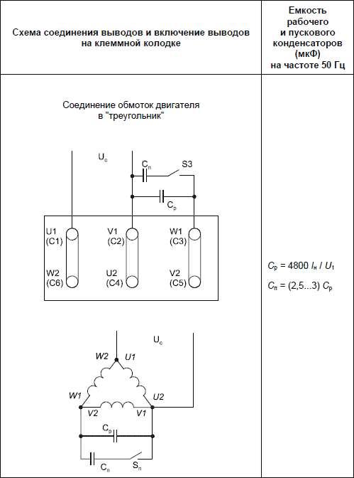 Расчет конденсаторов для запуска 3х фазного электродвигателя