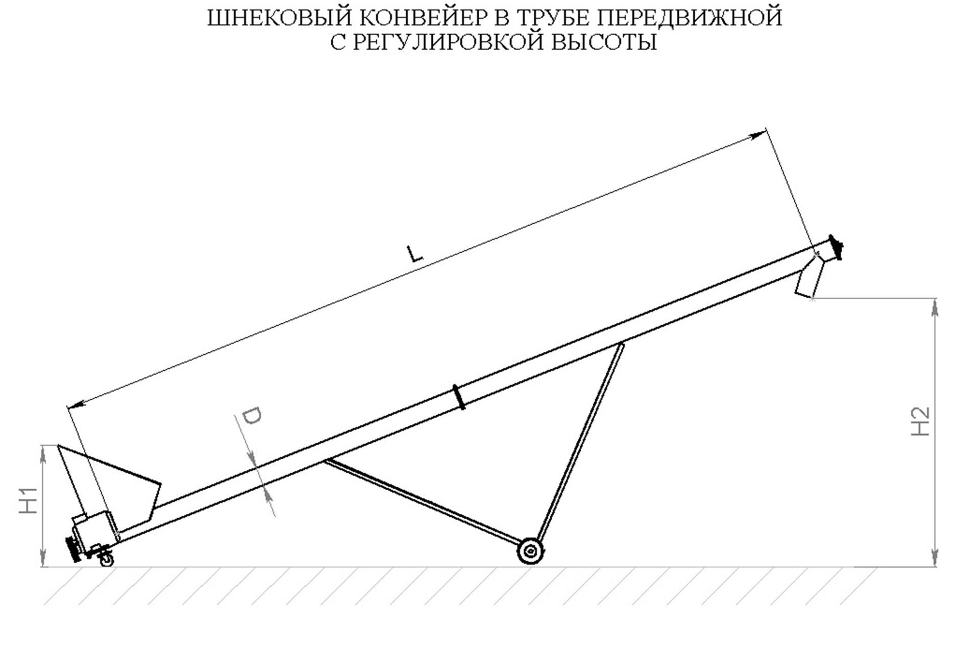 Шнековые транспортеры: области применения, характеристики отдельных видов