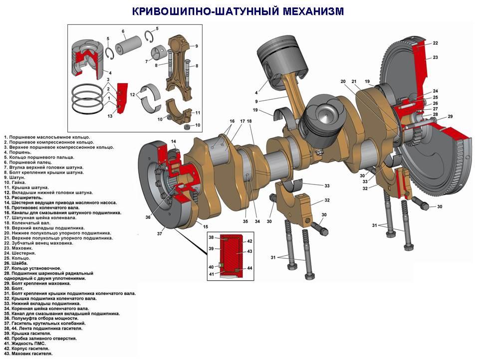 Кривошипно-шатунный механизм — википедия
