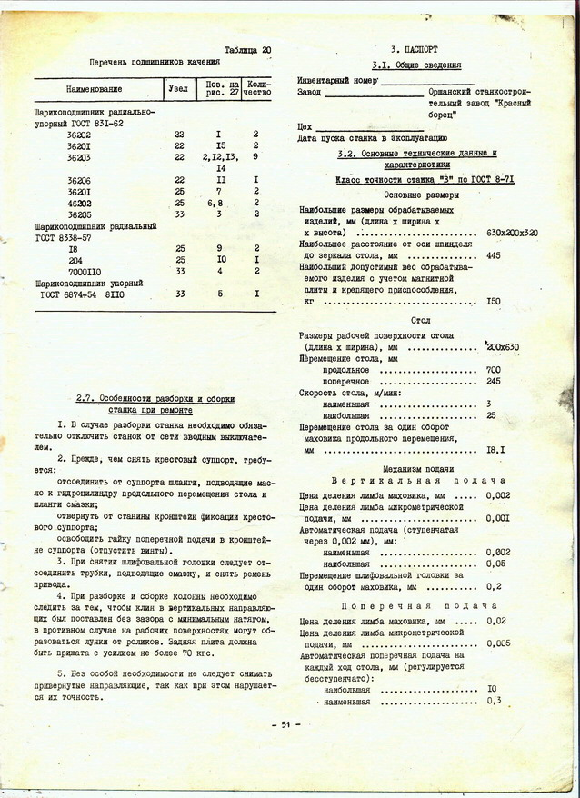 Плоскошлифовальный станок 3е711в: технические характеристики, паспорт