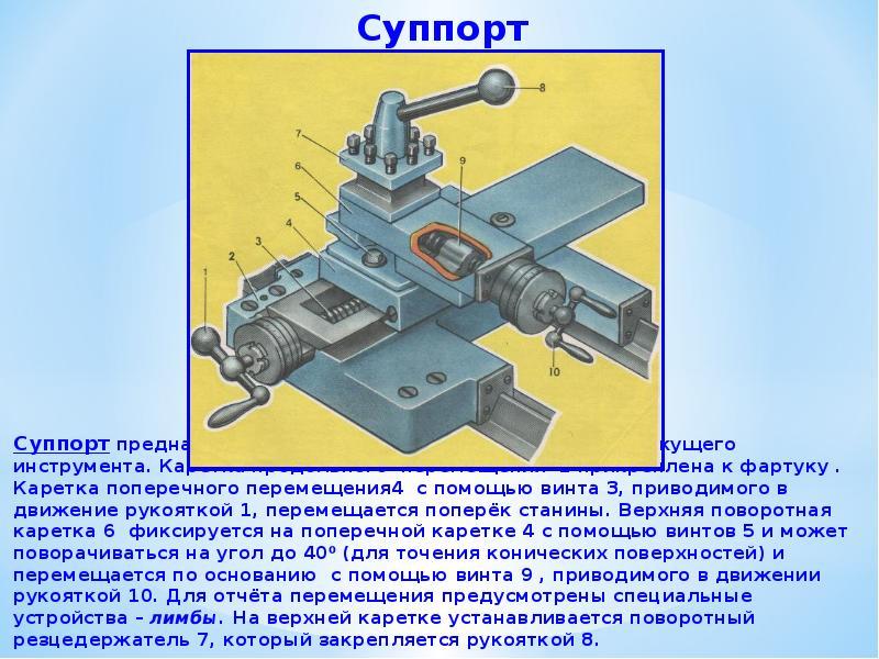8 конструкционных узлов токарного станка тв-6