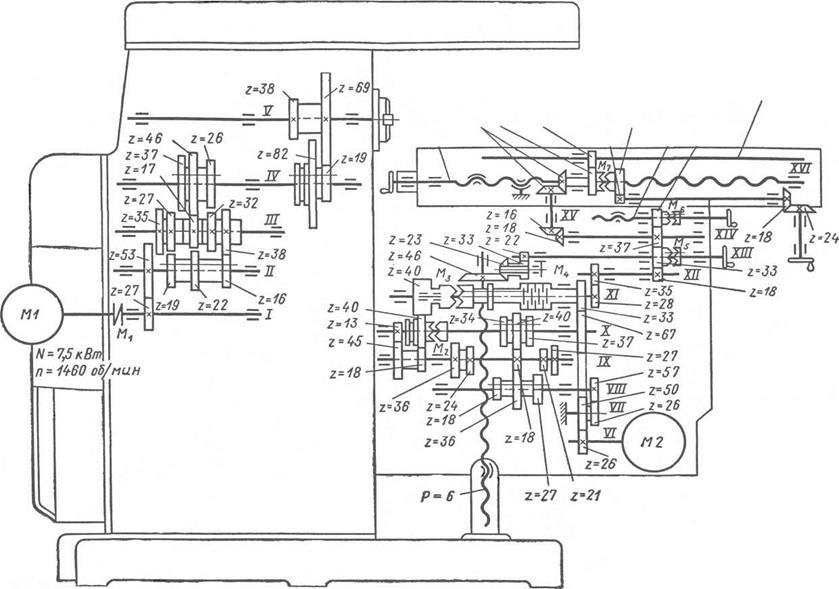 Технические характеристики, конструкция и схемы горизонтально-фрезерного станка модели 6р82