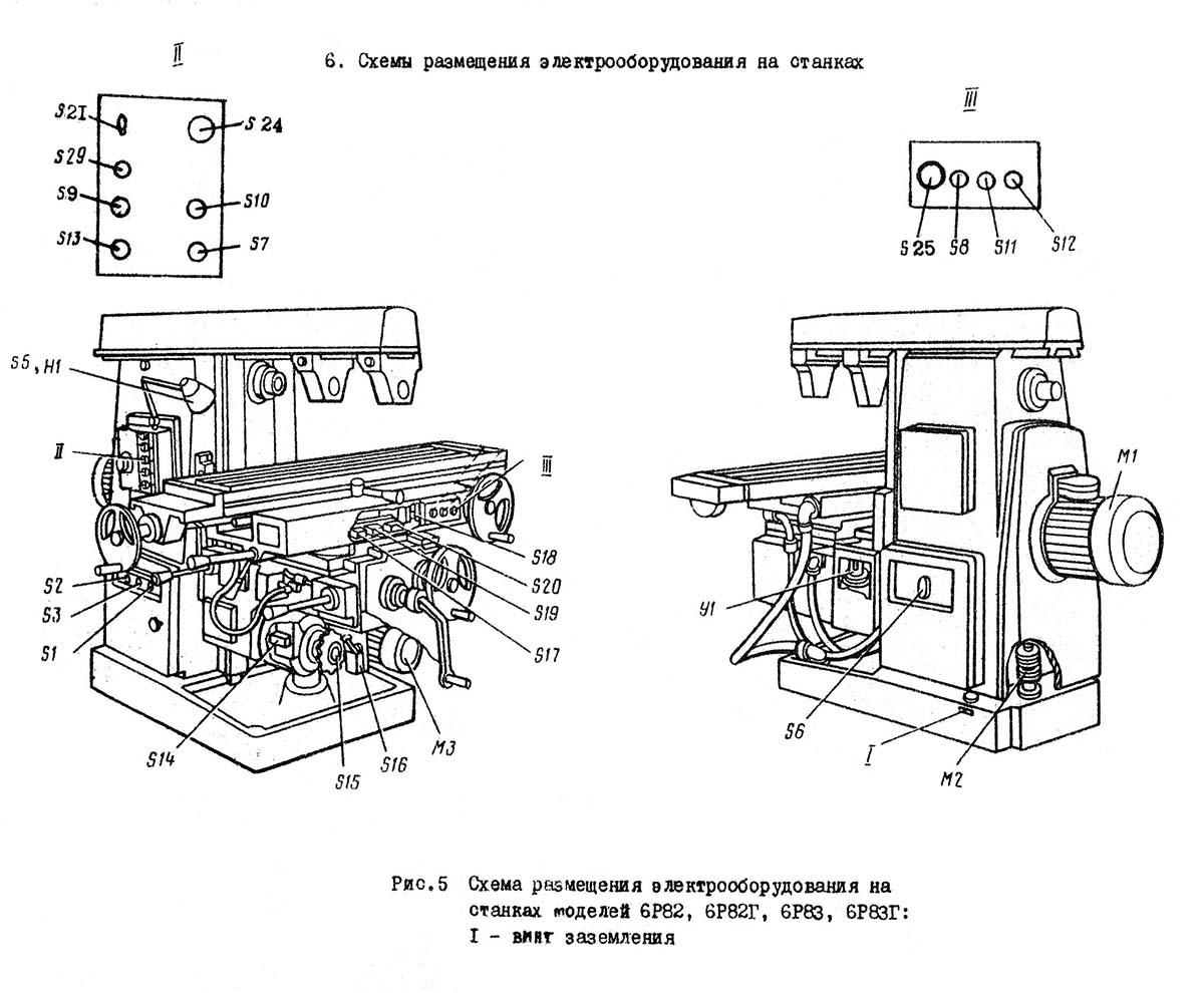 Горизонтально-фрезерный станок 6р82 - технические характеристики