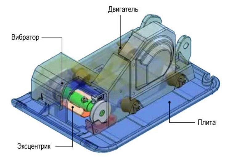 Виброплита своими руками: разновидности техники, как сделать самодельную вибромашину из бензинового двигателя