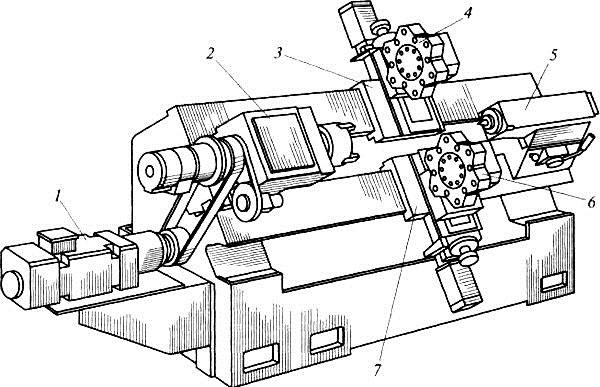 Токарно-револьверный станок википедия