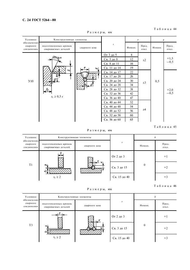 Виды сварочных швов и соединений   типы сварных швов