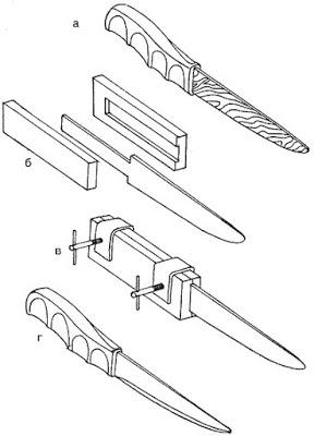 Деревянная ручка для ножа своими руками: описание рабочего процесса. виды рукояток. сборка изделий