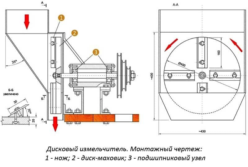 Как измельчить пластиковую бутылку в домашних условиях - moy-instrument.ru - обзор инструмента и техники
