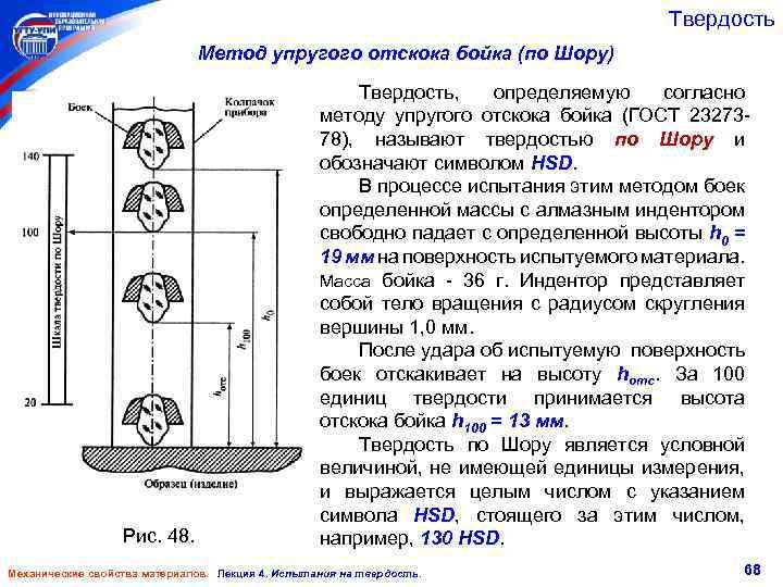 Твёрдость по шору (метод вдавливания) — википедия