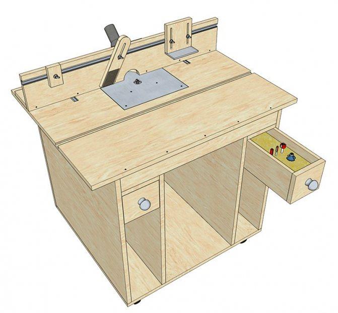 Как сделать фрезерный стол своими руками: чертежи, видео