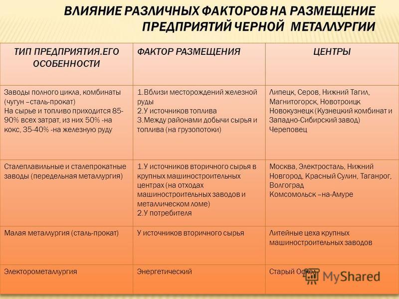 Переработка лома и отходов производства алюминия | металлургический портал metalspace.ru