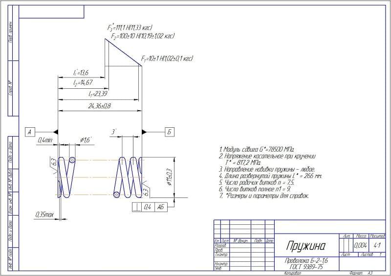 Технология изготовления пружин | сланцевский завод пружин
