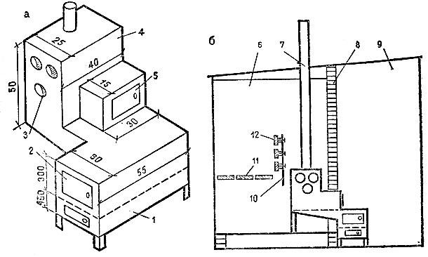Простая конструкция печи длительного горения для изготовления своими руками