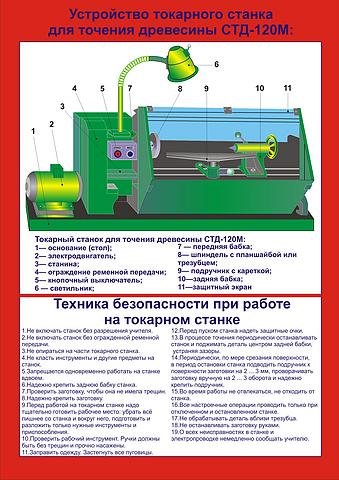 Техника безопасности при работе на токарном станке по металлу