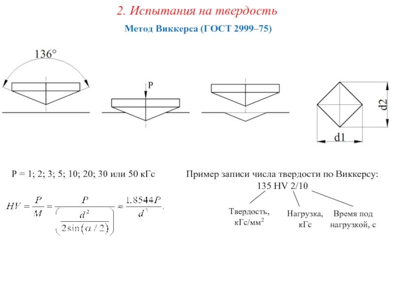 Определение твердости металлов и сплавов