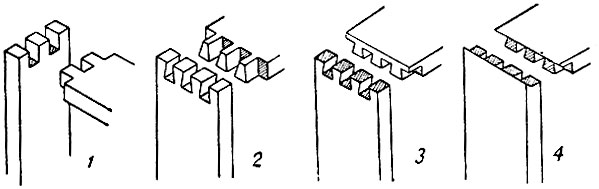 Соединение ласточкин хвост