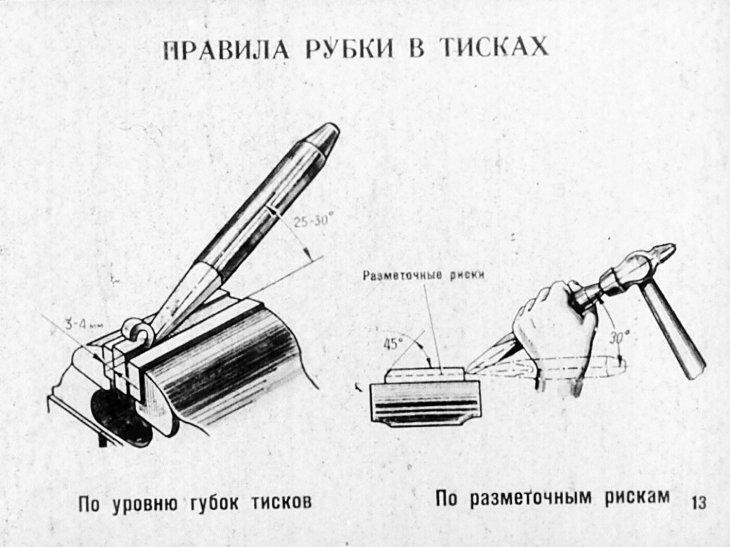 Технологические особенности оборудования и инструментов для рубки металла