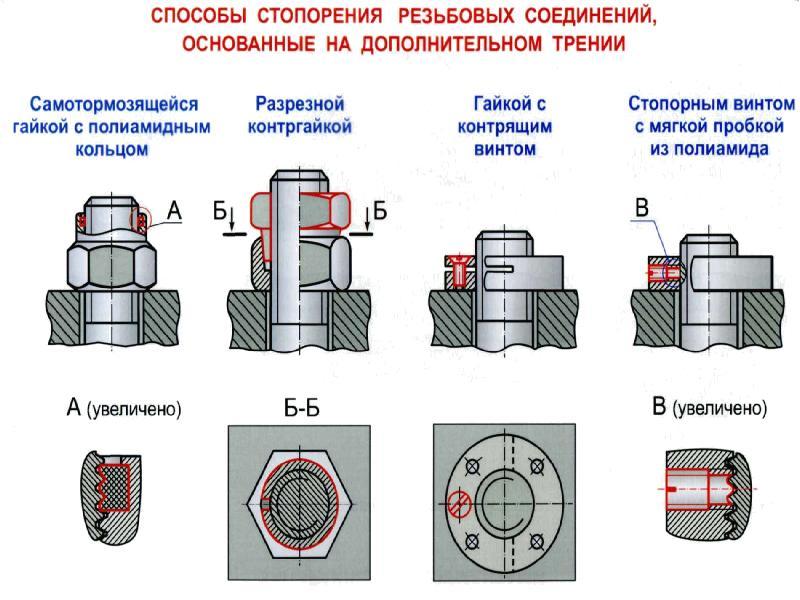 "Полимерные материалы ""анатерм"""