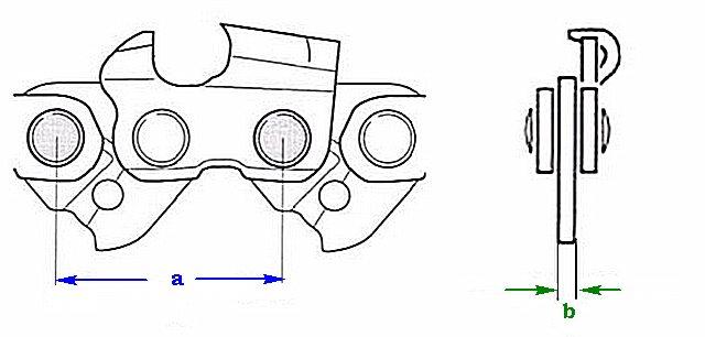 Как заточить цепь бензопилы, когда пора ее затачивать, какой инструмент для этого нужен?