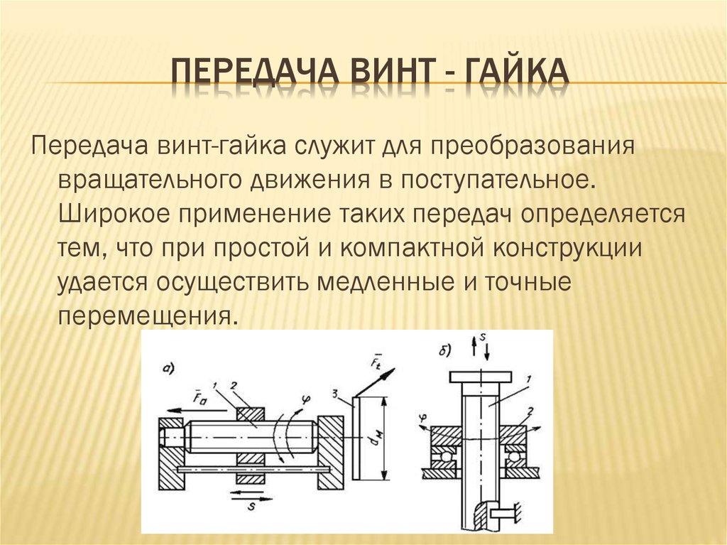 Конструкция и назначение шарико-винтовых передач для станков с чпу. шарико-винтовые передачи для станков преимущества винтовых героторных насосов