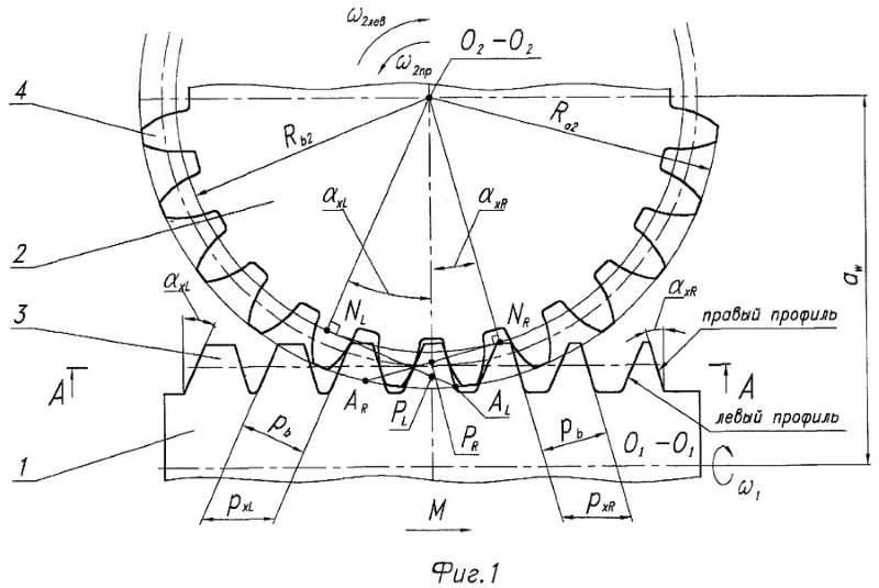 Колесо червячное зубчатое — расчет, изготовление, материал