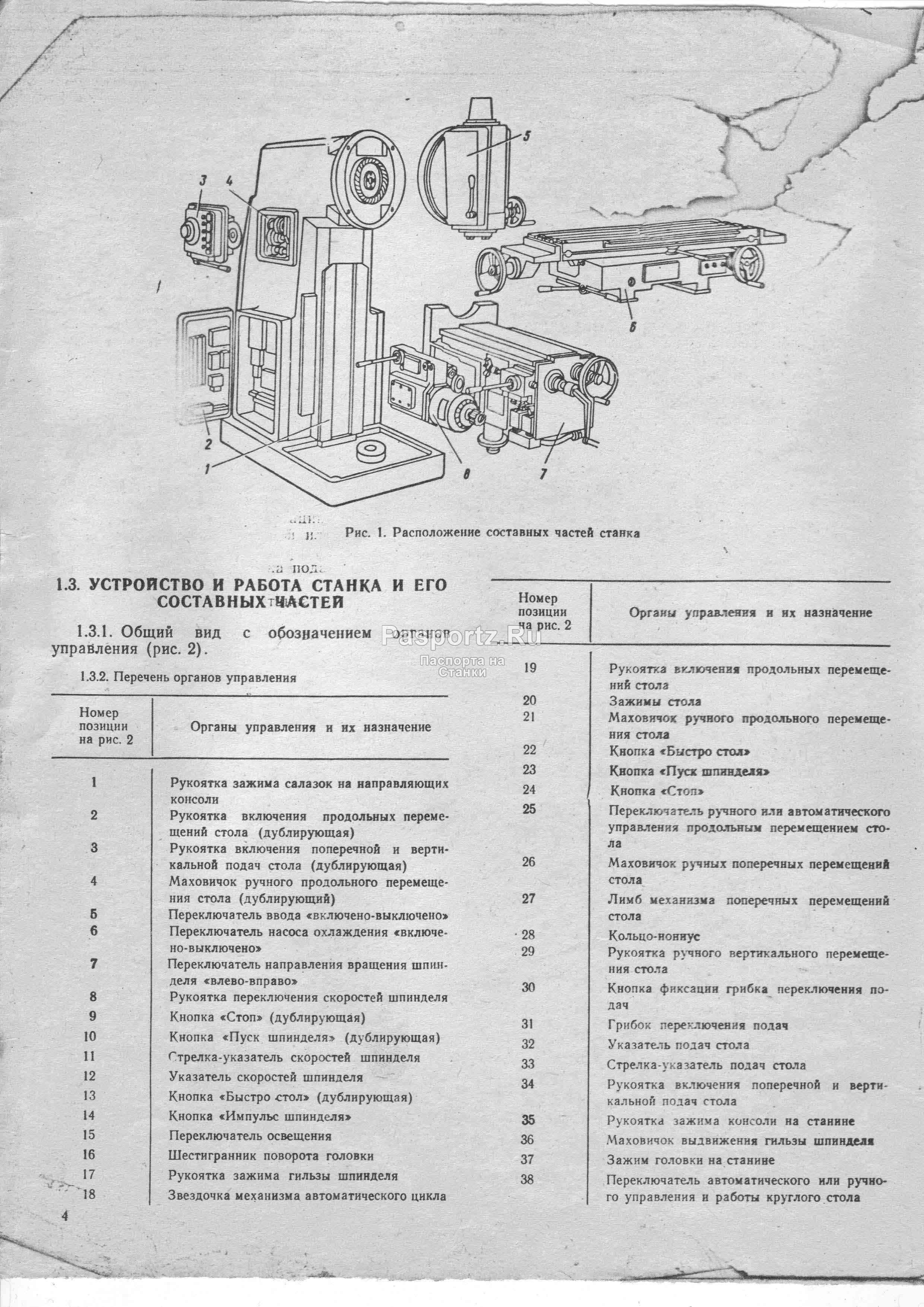 Вертикально-фрезерный станок 6р13