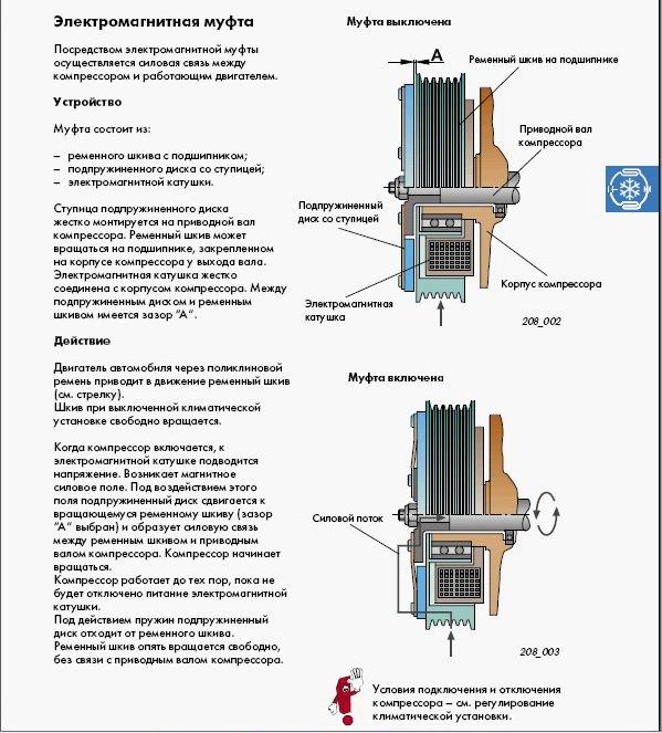 Электромагнитные муфты для станков