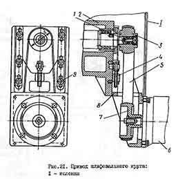 §6. плоскошлифовальный станок 3е711в. техническая характеристика.
