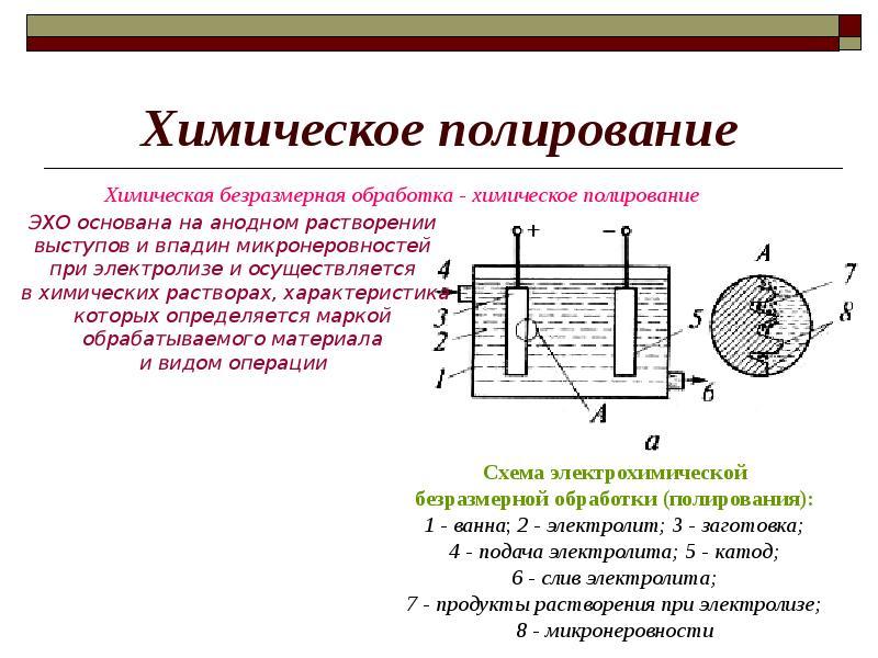 Электрохимическая полировка металлов: описание процесса