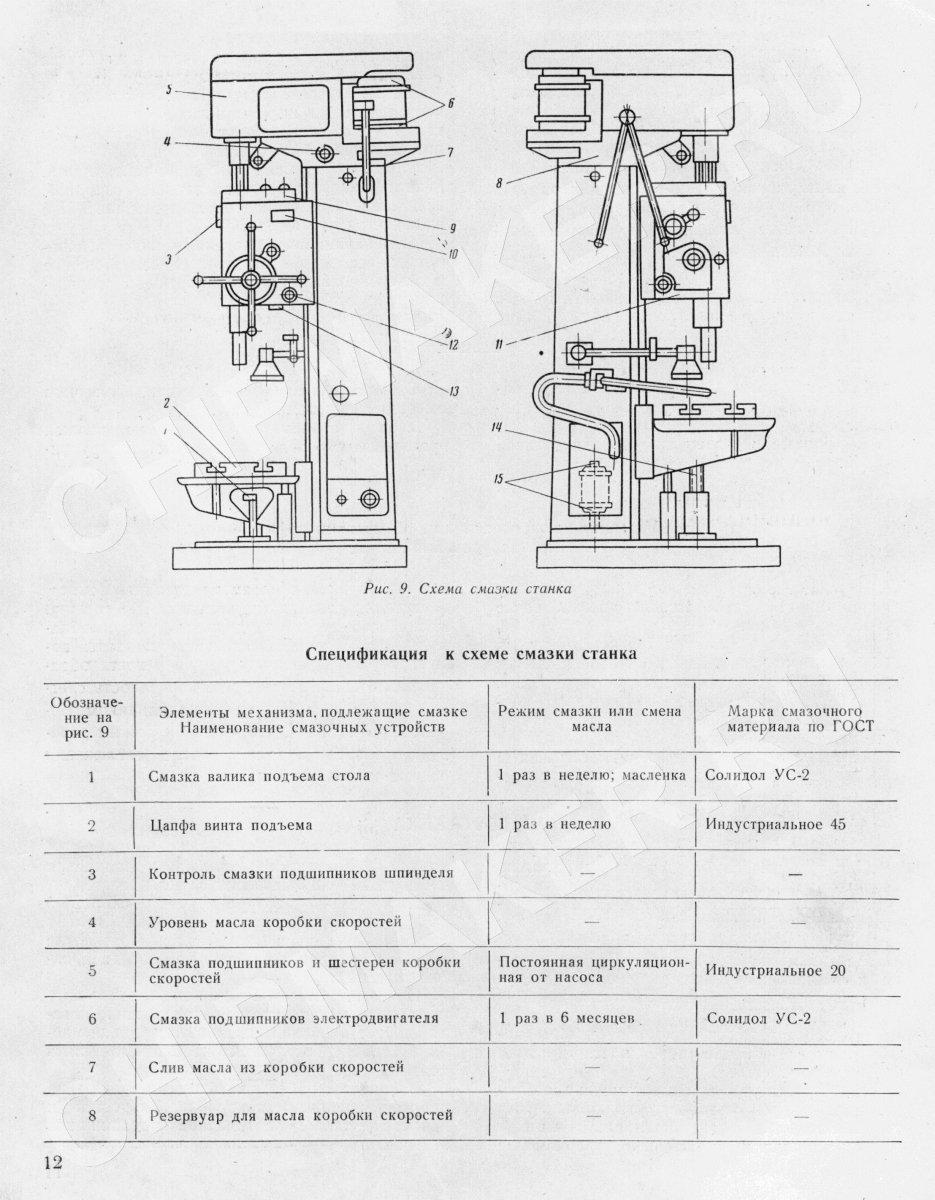 Настольно-сверлильный станок гс2112 — особенности и характеристики