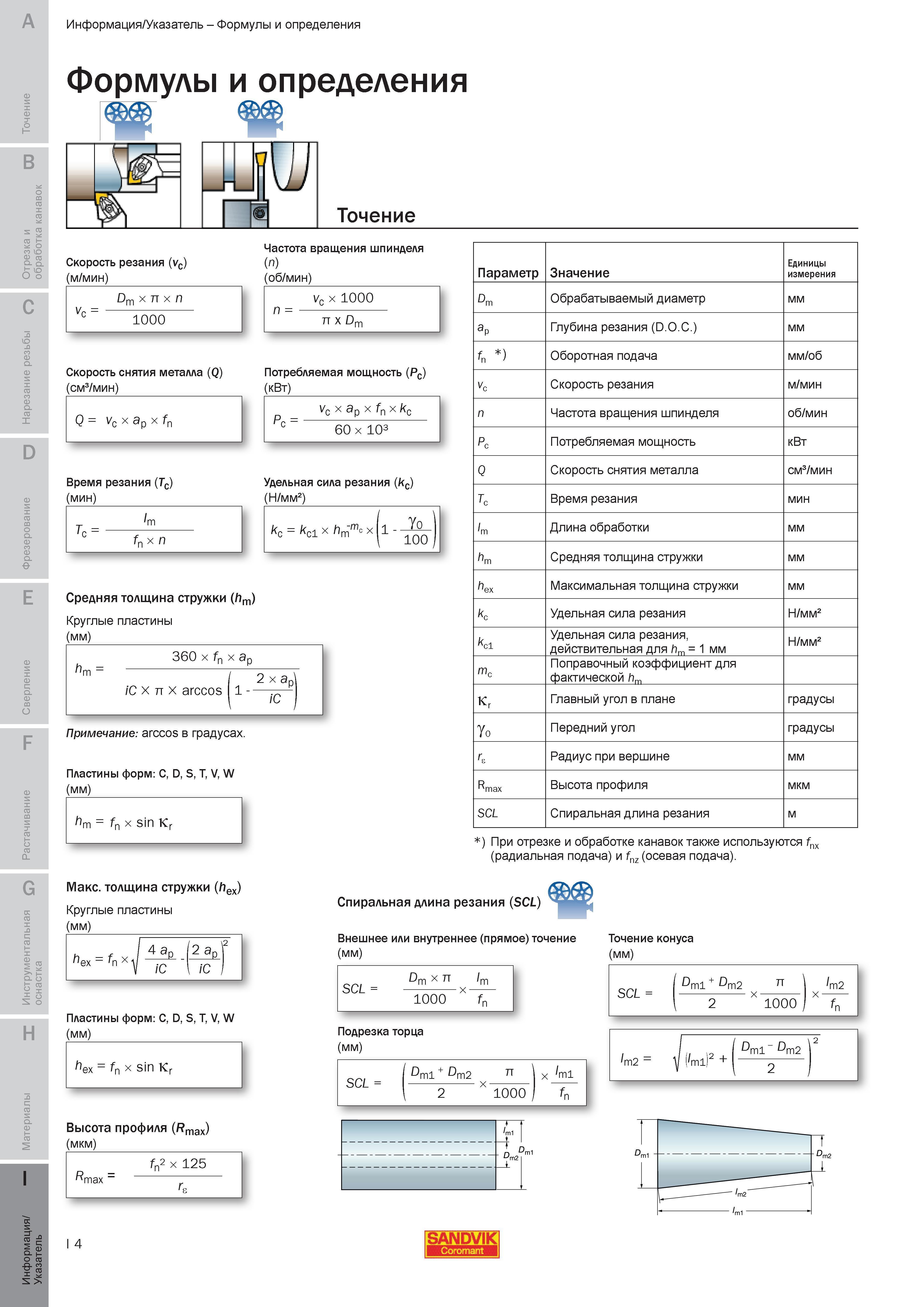 Частота вращения шпинделя: определение, ряды и график частот