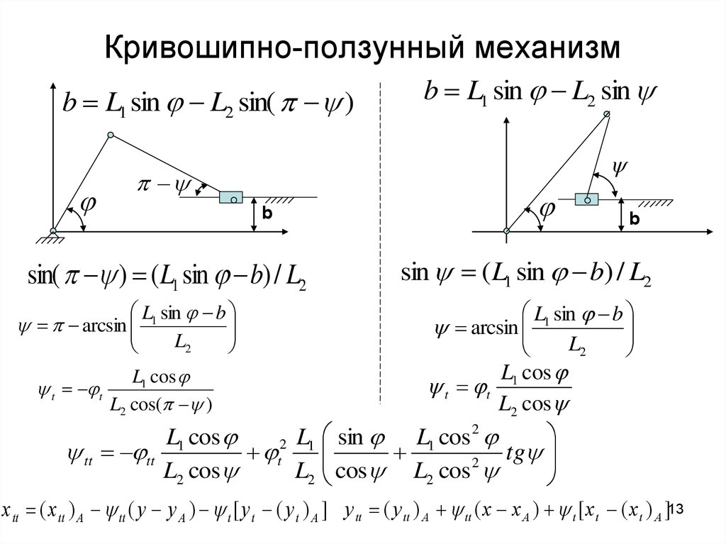 Кривошипно-ползунный механизм. большая энциклопедия техники