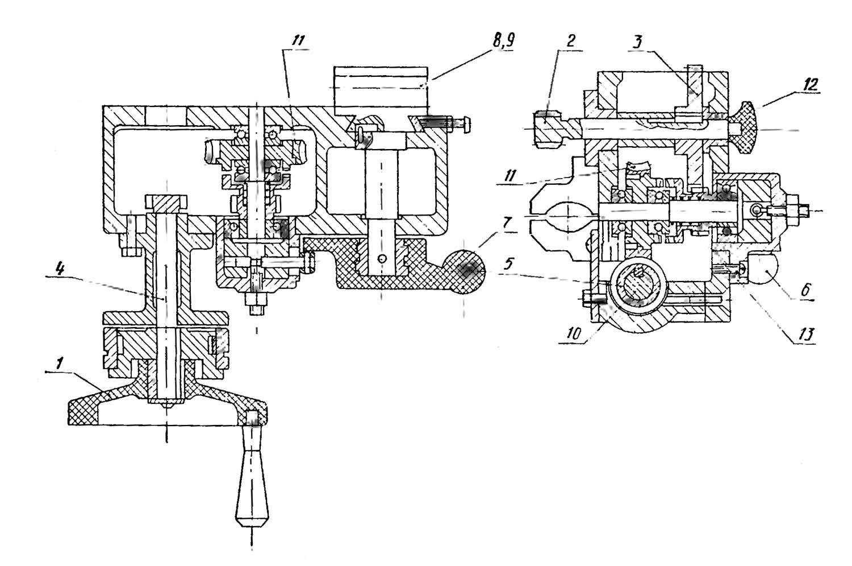 Основные преимущества и описание токарный станок тв-7