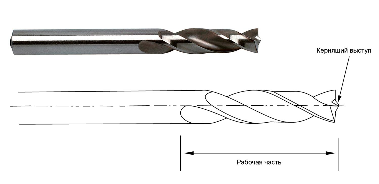 Как заточить сверло для высверливания точечной сварки
