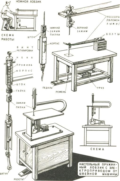 Как сделать лобзик своими руками - технология изготовления