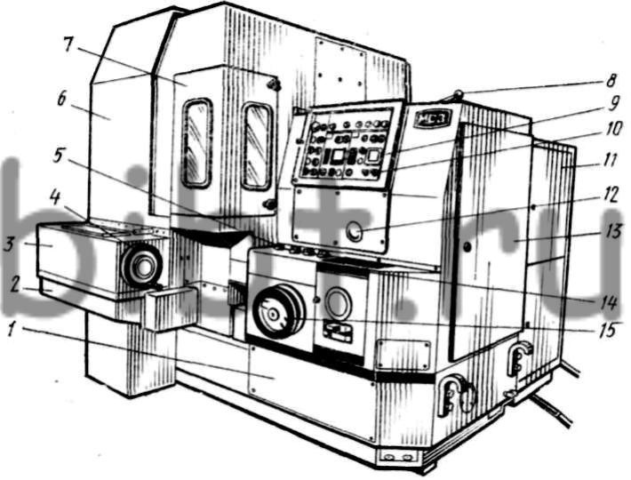 Шлифовальный станок — разновидности, характеристики и принцип работы