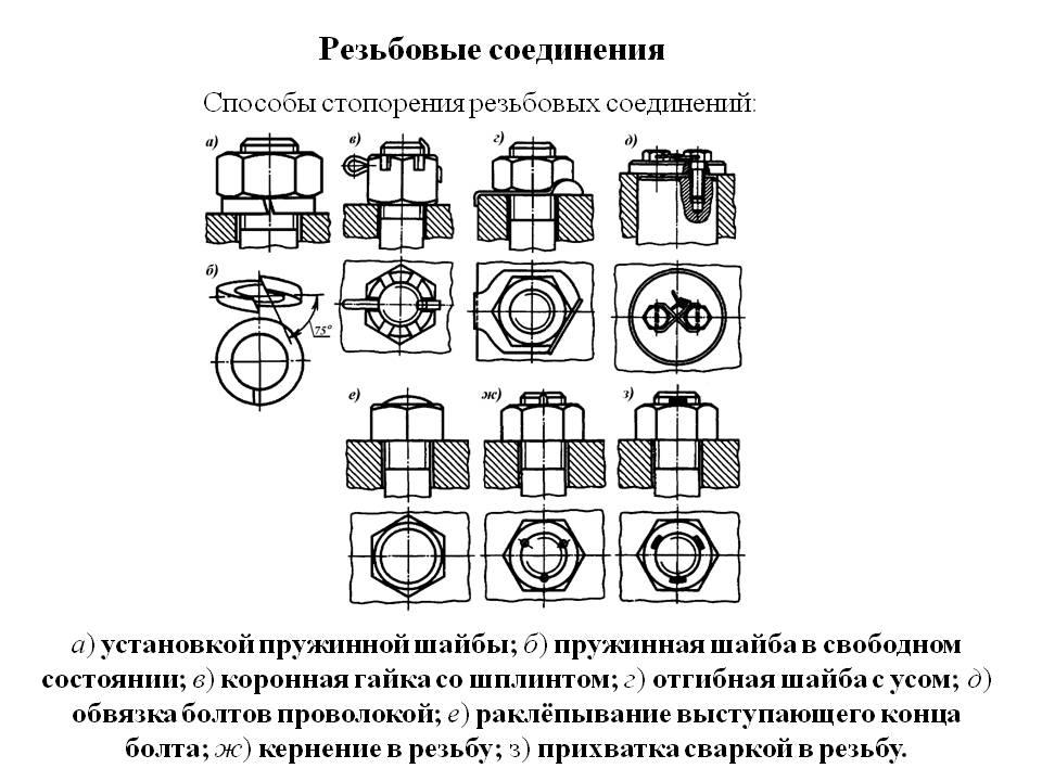 Стопорение резьбовых соединений и его виды