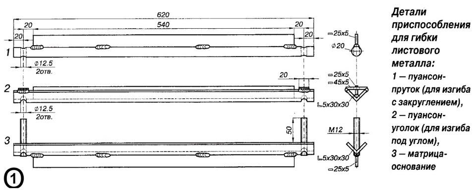 Вальцовка листового металла - технология процесса