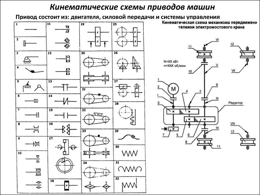 Кинематическая схема станков и механизмов