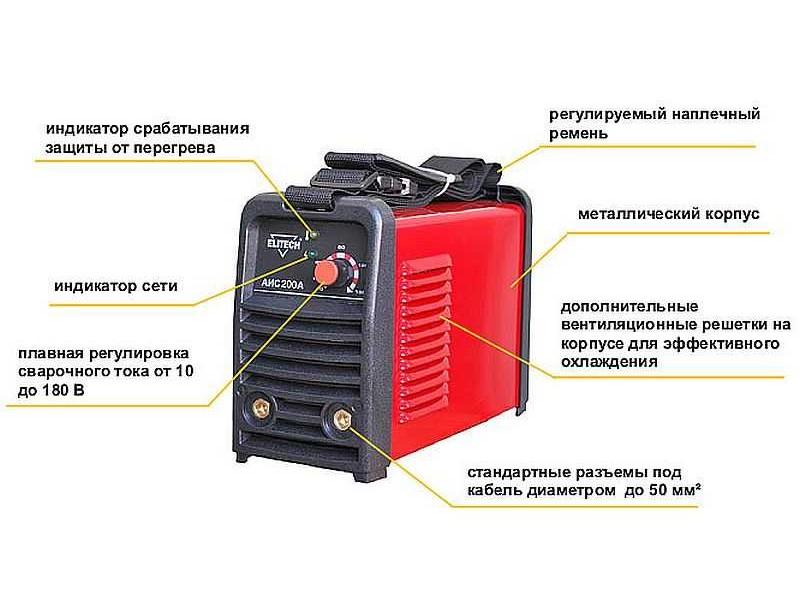 Как выбрать сварочный аппарат инверторного типа для дома