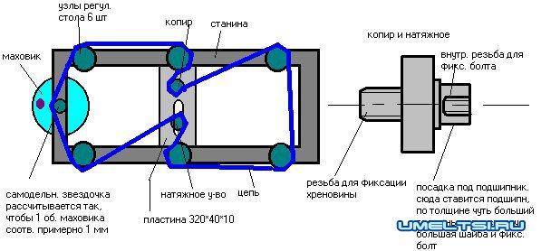 Рейсмусовый станок своими руками чертежи