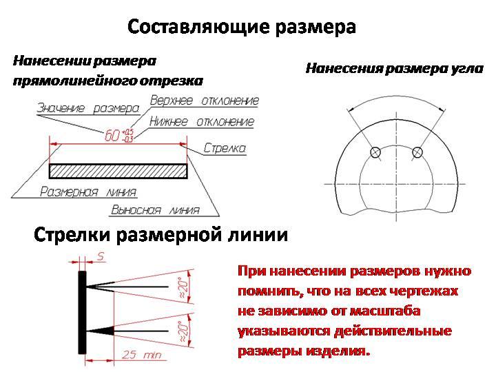 Допуски формы и расположения поверхностей