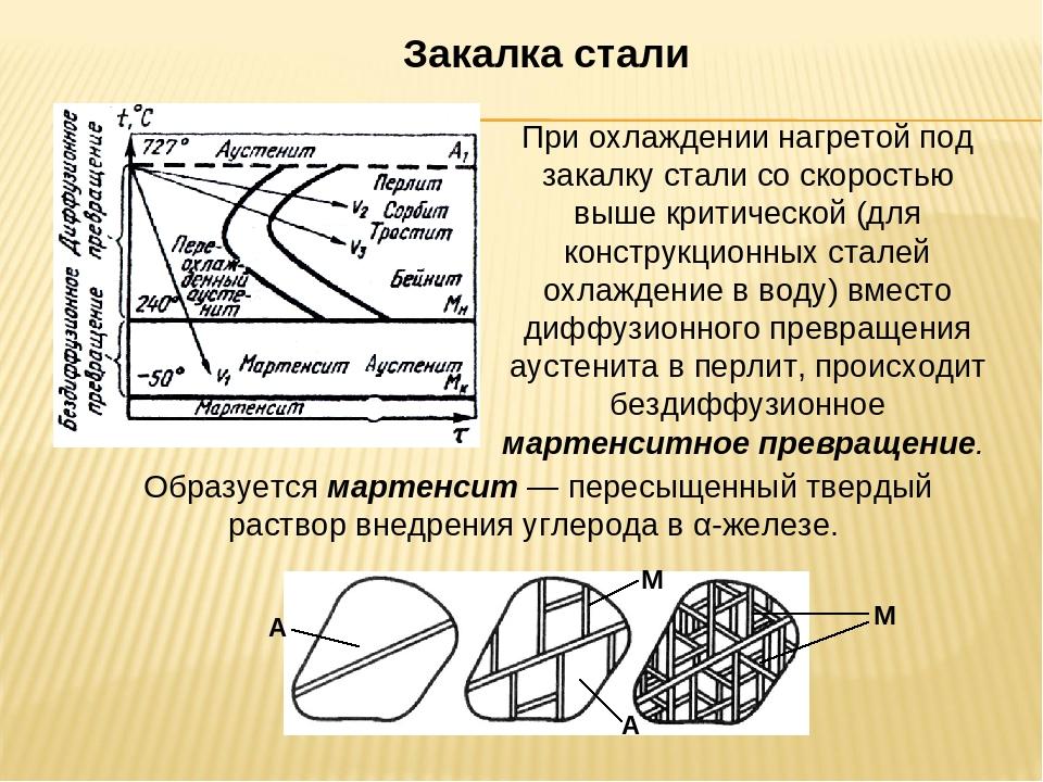 Нижний бейнит  - большая энциклопедия нефти и газа, статья, страница 1