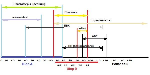 Твердомер: виды, характеристики и выбор твердомер: виды, характеристики, особенности и выбор приборов