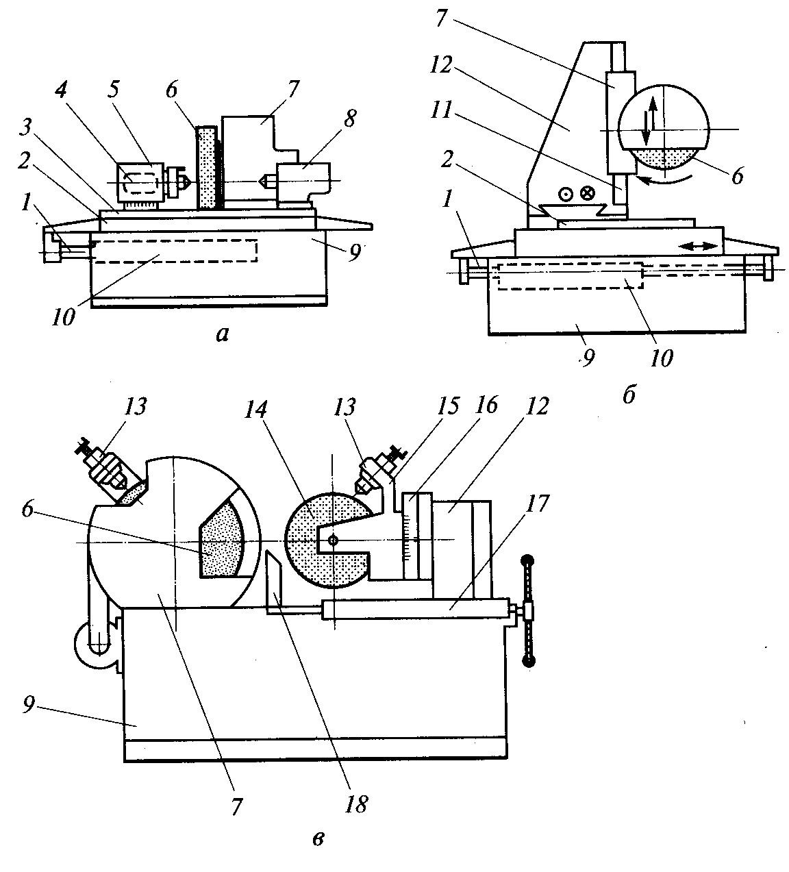 """Шлифовальная головка для токарного станка. """"модель вгр-150"""""""