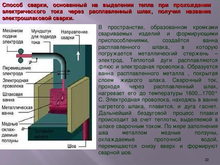 Характеристика электрошлаковой сварки