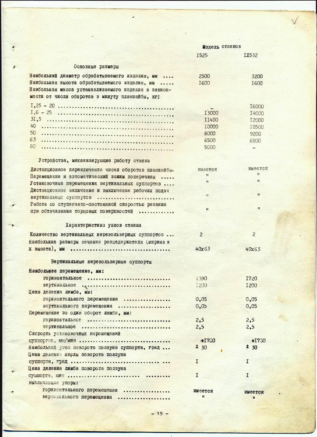 Токарно-карусельный станок 1512. паспорт, характеристики, схема