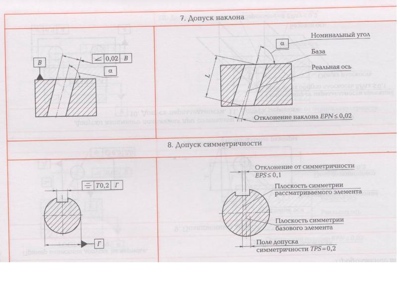 Точность формы и взаимного расположения деталей.