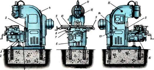 Фундаменты под оборудование — особенности монтажа. фундамент под станок